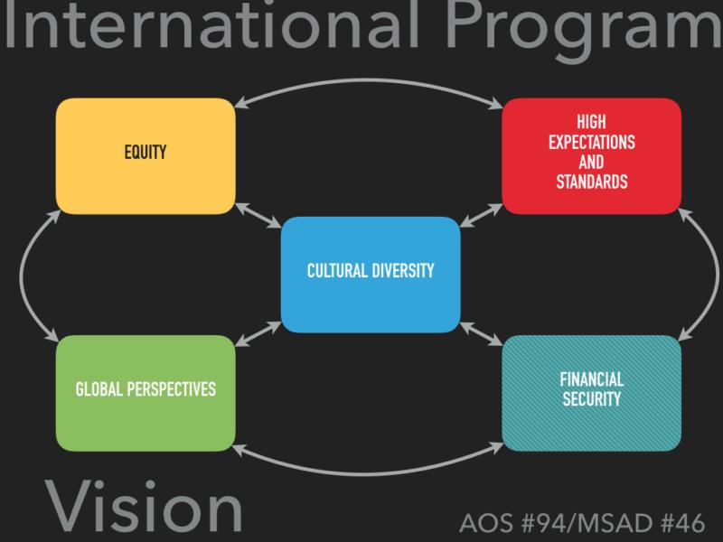 AOS 94 Intl Program Vision.001